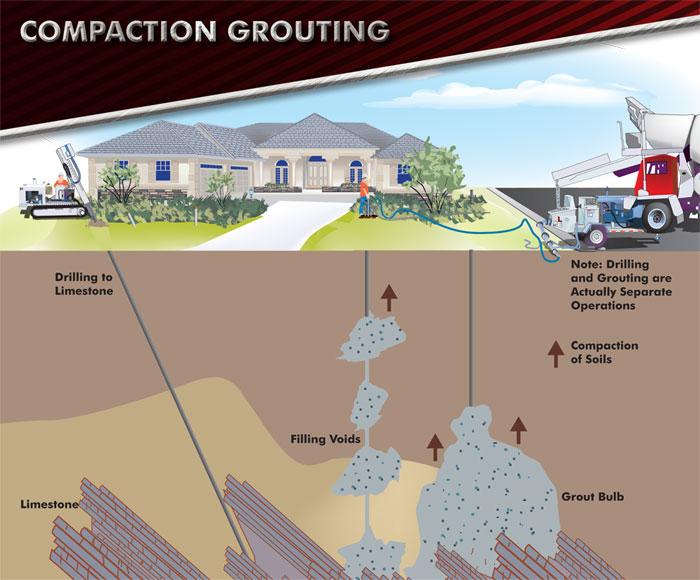 soil stabilisation pic 1